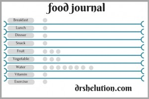 Checkbox Food Journal
